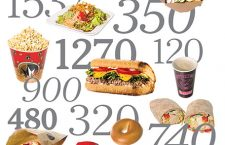 Calorie Counting: Does it Work?